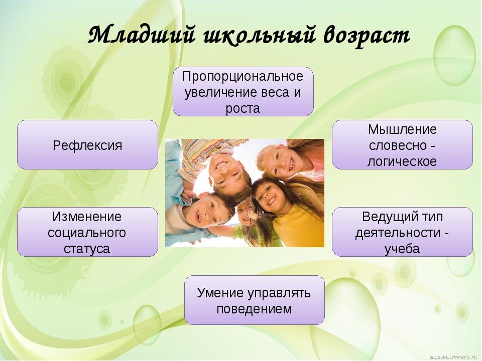 Младший школьный возраст Пропорциональное увеличение веса и роста Изменение с...