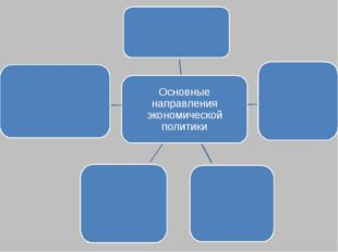 Основные направления экономической политики
