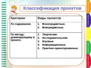 Классификация проектов КритерииВиды проектов По содержаниюМонопредметные. М