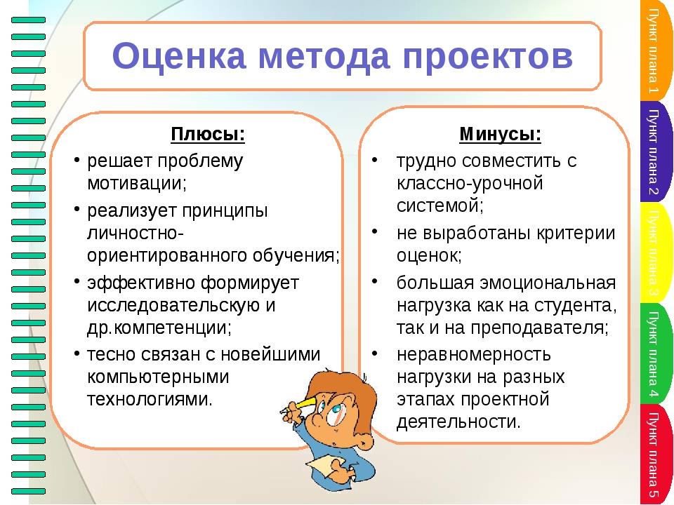 Оценка метода проектов Плюсы: решает проблему мотивации; реализует принципы л...