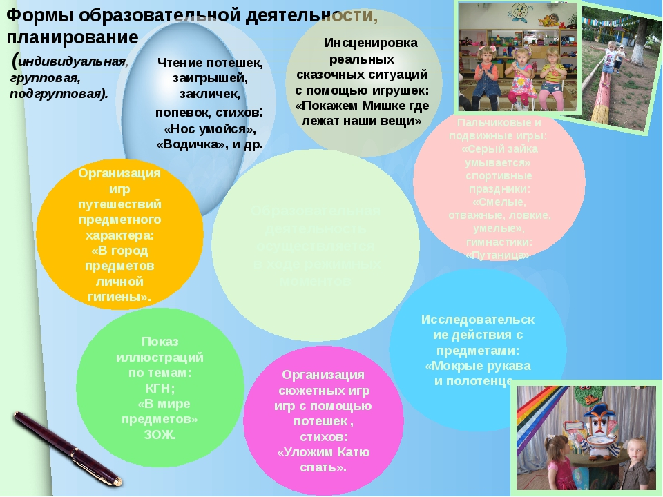 Формы образовательной деятельности, планирование (индивидуальная, групповая,...