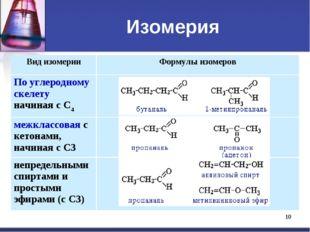 * Изомерия Вид изомерииФормулы изомеров По углеродному скелету начиная с С4