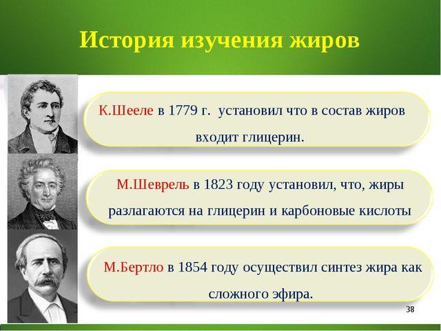* История изучения жиров К.Шееле в 1779 г. установил что в состав жиров входи...