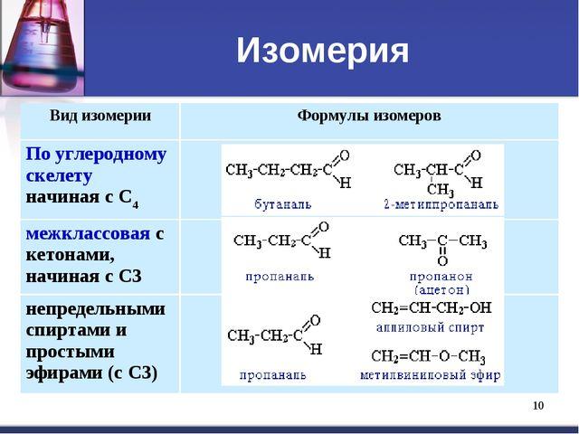 * Изомерия Вид изомерииФормулы изомеров По углеродному скелету начиная с С4...