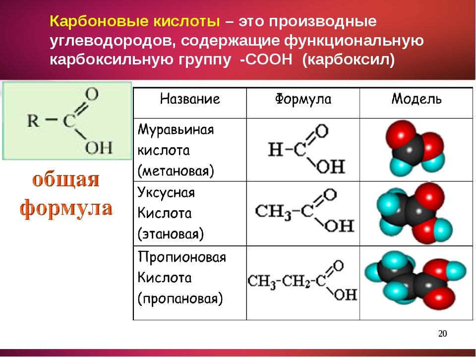 * Карбоновые кислоты – это производные углеводородов, содержащие функциональн...