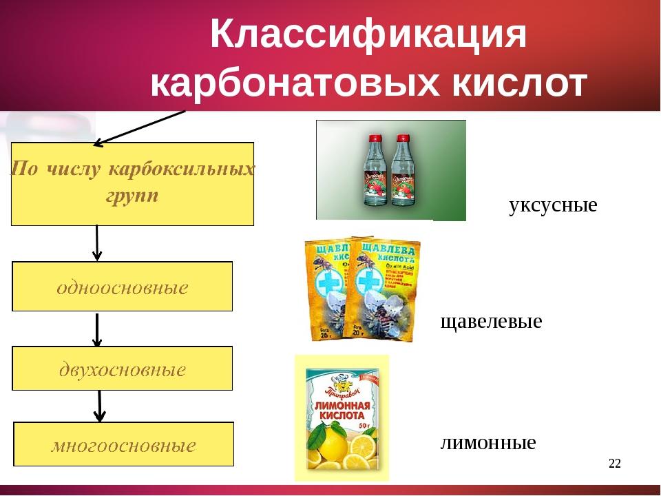 * Классификация карбонатовых кислот уксусные щавелевые лимонные