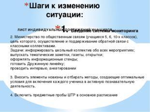 1. Введение системы мониторинга Шаги к изменению ситуации: ЛИСТ ИНДИВИДУАЛЬНЫ