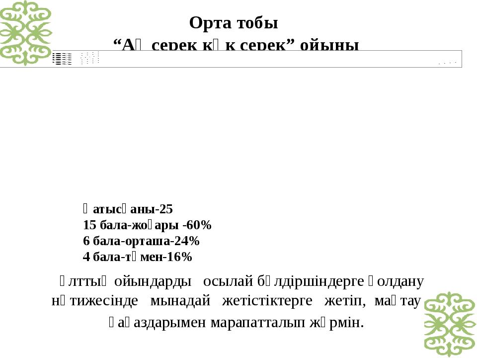 """Орта тобы """"Ақ серек көк серек"""" ойыны Қатысқаны-25 15 бала-жоғары -60% 6 бала-..."""