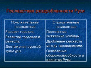 Последствия раздробленности Руси Положительные последствияОтрицательные посл
