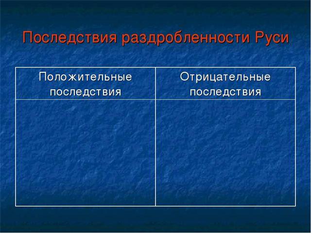 Последствия раздробленности Руси Положительные последствияОтрицательные посл...