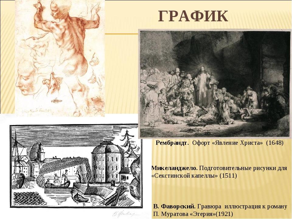 ГРАФИКА Микеланджело. Подготовительные рисунки для «Секстинской капеллы» (151...