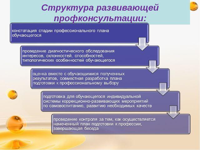 Структура развивающей профконсультации: