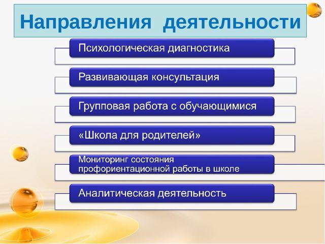 Направления деятельности