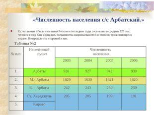 «Численность населения с/с Арбатский.» Естественная убыль населения России в