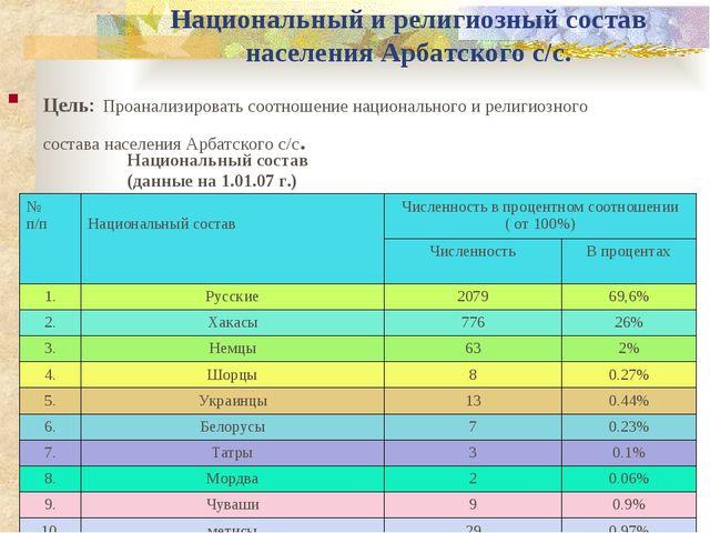 Национальный и религиозный состав населения Арбатского с/с. Цель: Проанализир...