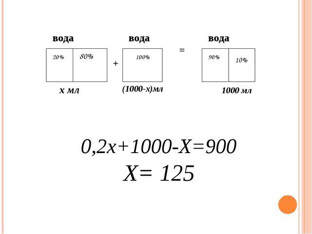 0,2х+1000-Х=900 Х= 125