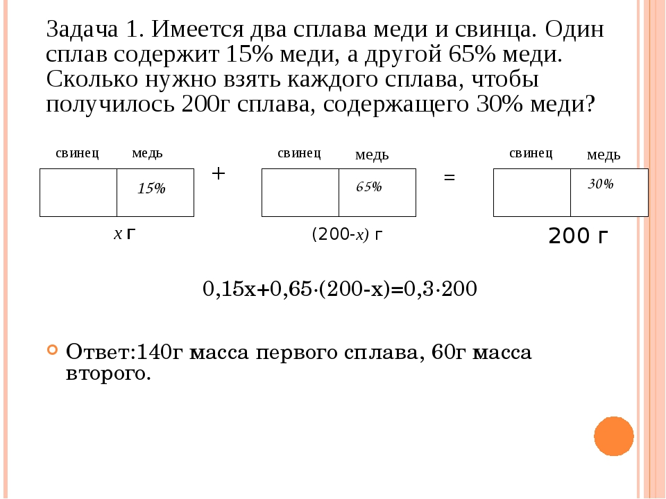 0,15х+0,65∙(200-х)=0,3∙200 Задача 1. Имеется два сплава меди и свинца. Один с...