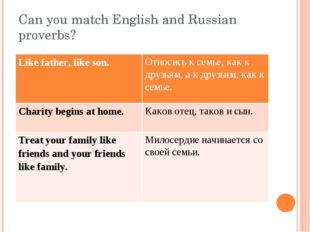 Can you match English and Russian proverbs? Like father, like son. Относись к