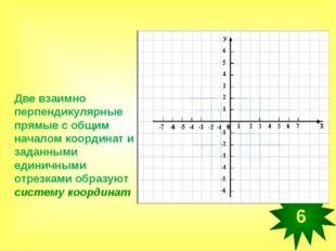 6 Две взаимно перпендикулярные прямые с общим началом координат и заданными