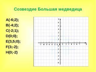 Созвездие Большая медведица А(-6;2); В(-4;2); С(-2;1); D(0;0); E(3,5;0); F(3;