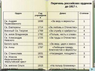 Перечень российских орденов до 1917 г. ОрденГод учрежденияДевизСтепени Св.