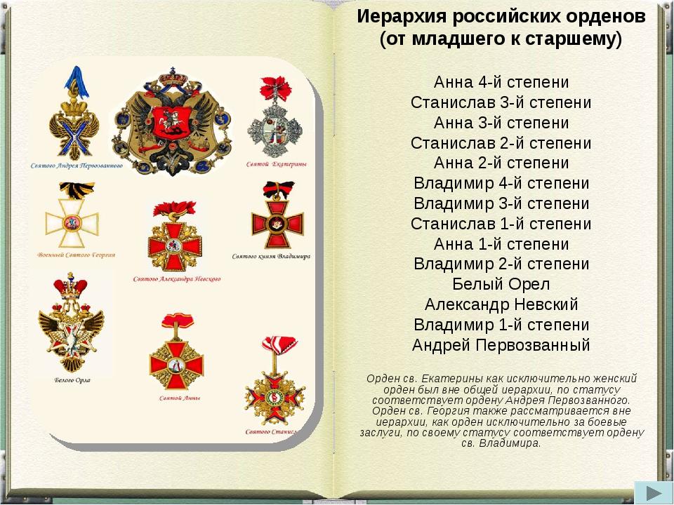 Иерархия российских орденов (от младшего к старшему) Анна 4‑й степени Станисл...