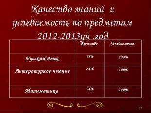 Качество знаний и успеваемость по предметам 2012-2013уч .год * Качество Усп