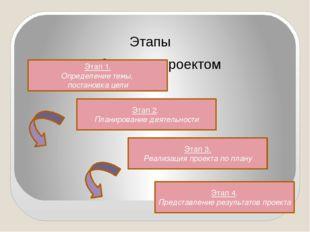 Этапы работы над проектом Этап 2. Планирование деятельности Этап 1. Определе