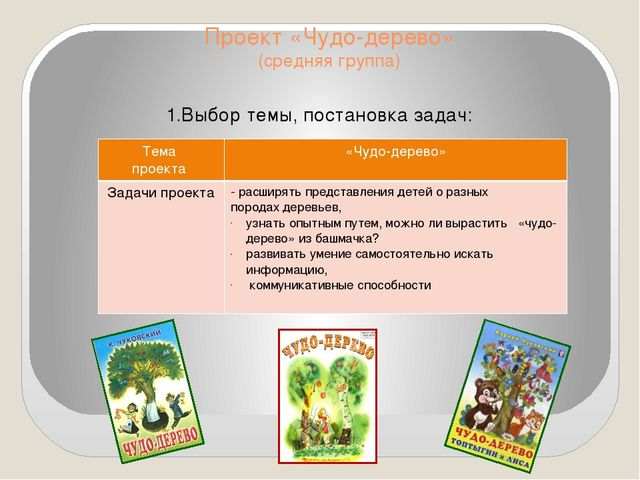 Проект «Чудо-дерево» (средняя группа) 1.Выбор темы, постановка задач: Тема пр...