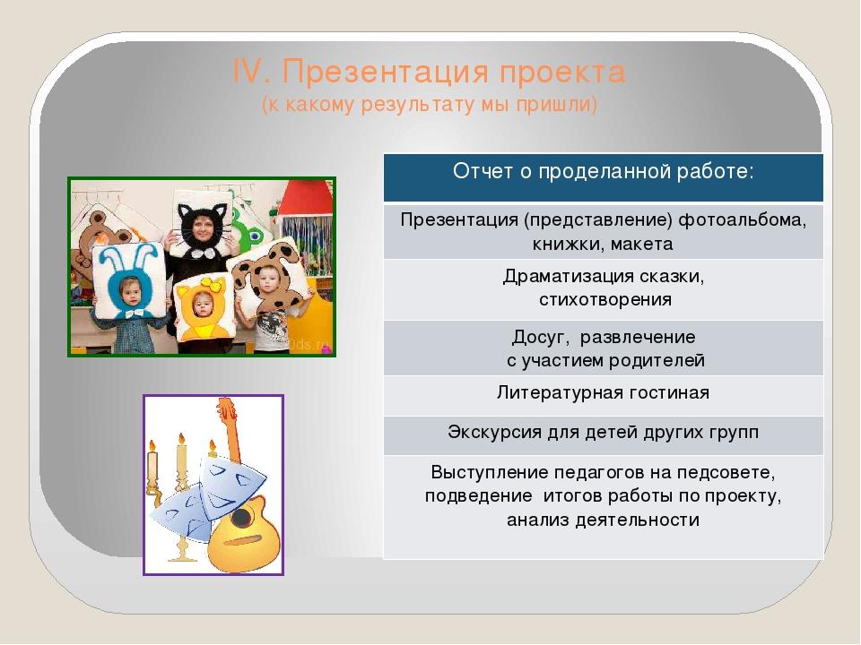 IV. Презентация проекта (к какому результату мы пришли) Отчет о проделанной р...