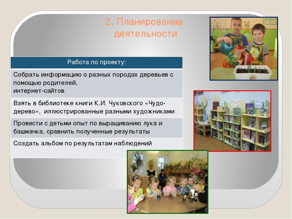 2. Планирование деятельности Работапо проекту: Собрать информацию о разных по...