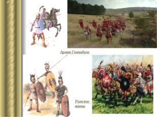 Римские воины Армия Ганнибала