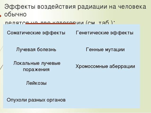 Эффекты воздействия радиации на человека обычно делятся на две категории (см....
