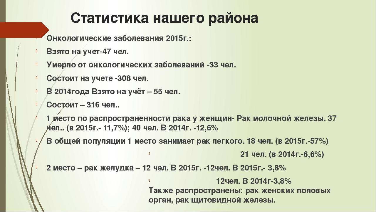 Статистика нашего района Онкологические заболевания 2015г.: Взято на учет-47...