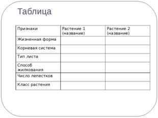 Таблица Признаки Растение 1 (название) Растение 2 (название) Жизненная форма