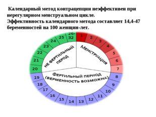 Календарный метод контрацепции неэффективен при нерегулярном менструальном ц