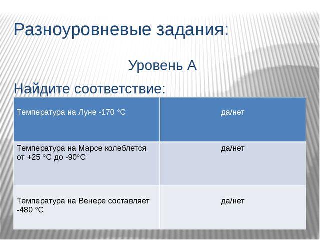 Разноуровневые задания: Уровень А Найдите соответствие: Температура на Луне -...