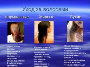 Уход за волосами Нормальные Жирные Сухие Жирные волосы Повышенная активность