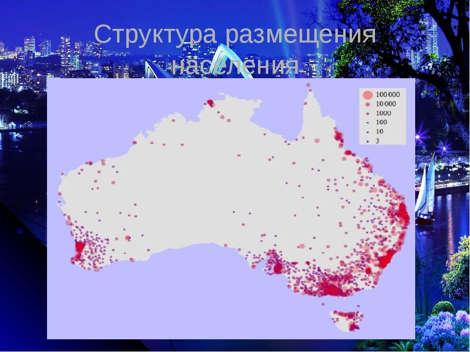 Структура размещения населения