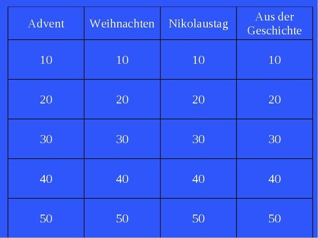AdventWeihnachtenNikolaustagAus der Geschichte 10101010 20202020 30...