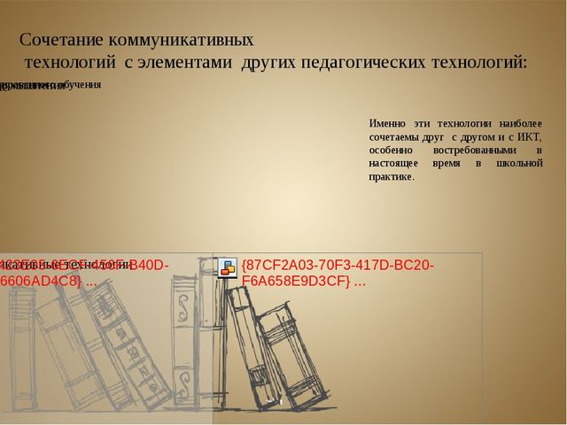 Сочетание коммуникативных технологий с элементами других педагогических тех...