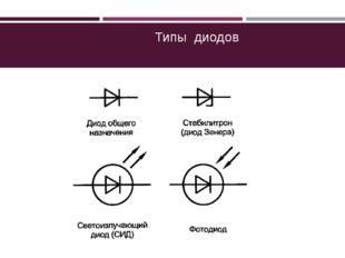 Типы диодов
