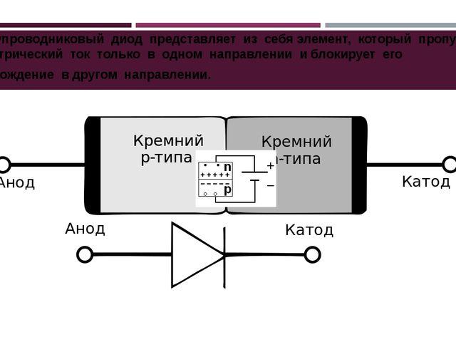 Полупроводниковый диод представляет из себя элемент, который пропускает элек...