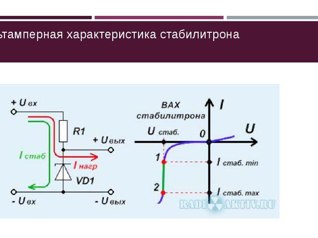 Вольтамперная характеристика стабилитрона