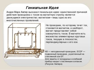 Не проводник, по которому течет ток, становится магнитом, а наоборот, магнит