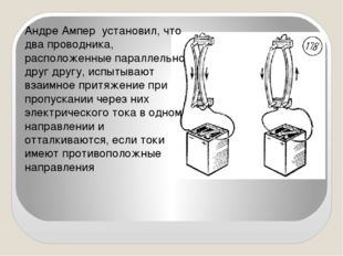 Андре Ампер установил, что два проводника, расположенные параллельно друг дру