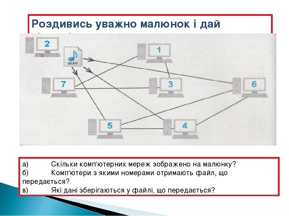 Роздивись уважно малюнок і дай відповідь: а)Скільки комп'ютерних мереж зобра...