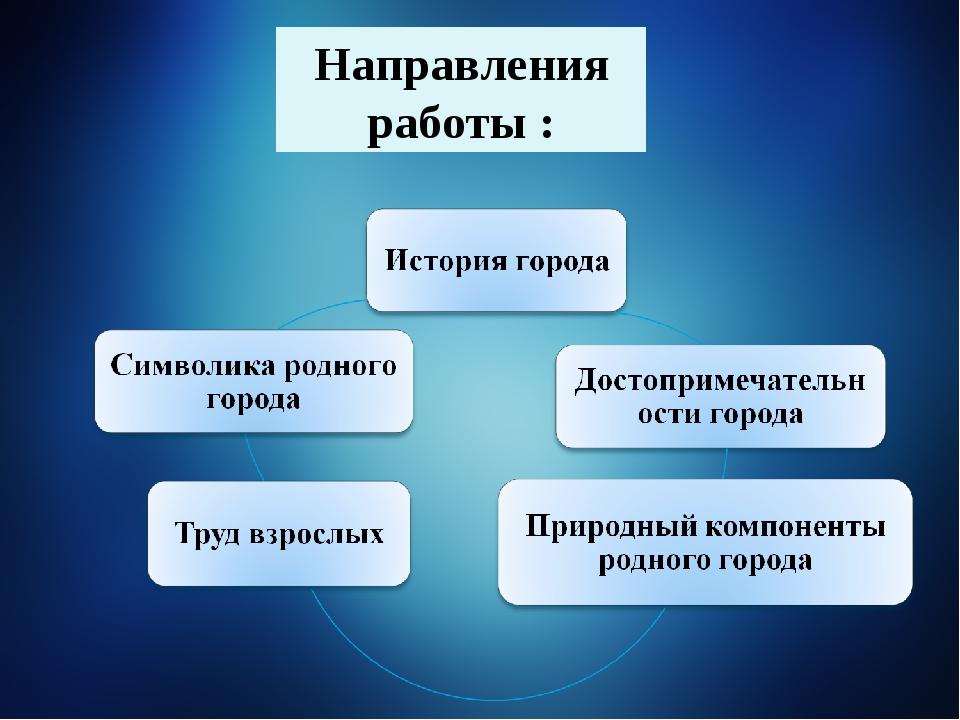 Направления работы :
