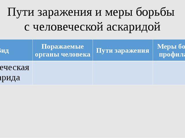 Пути заражения и меры борьбы с человеческой аскаридой Вид Поражаемые органы ч...