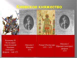 Киевское княжество Владимир III Мстиславич Доргобужский Мачешич (повторно) фе